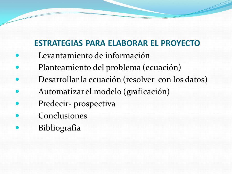 ESTRATEGIAS PARA ELABORAR EL PROYECTO Levantamiento de información Planteamiento del problema (ecuación) Desarrollar la ecuación (resolver con los dat