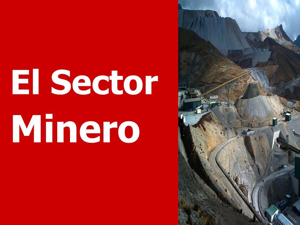 El Sector Minero