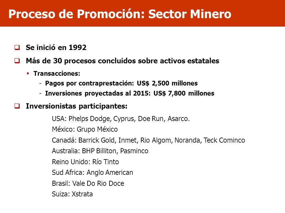 Proceso de Promoción: Sector Minero Se inició en 1992 Más de 30 procesos concluidos sobre activos estatales Transacciones: Pagos por contraprestación