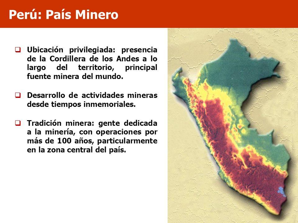 Perú: País Minero Ubicación privilegiada: presencia de la Cordillera de los Andes a lo largo del territorio, principal fuente minera del mundo. Desarr