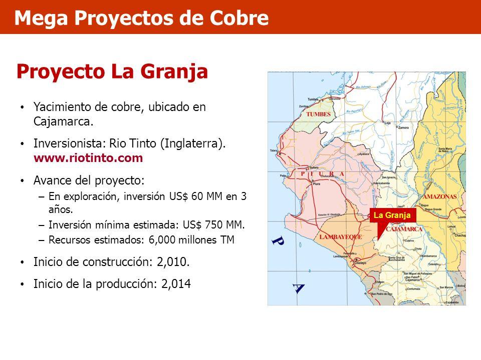 Proyecto La Granja Yacimiento de cobre, ubicado en Cajamarca. Inversionista: Rio Tinto (Inglaterra). www.riotinto.com Avance del proyecto: – En explor