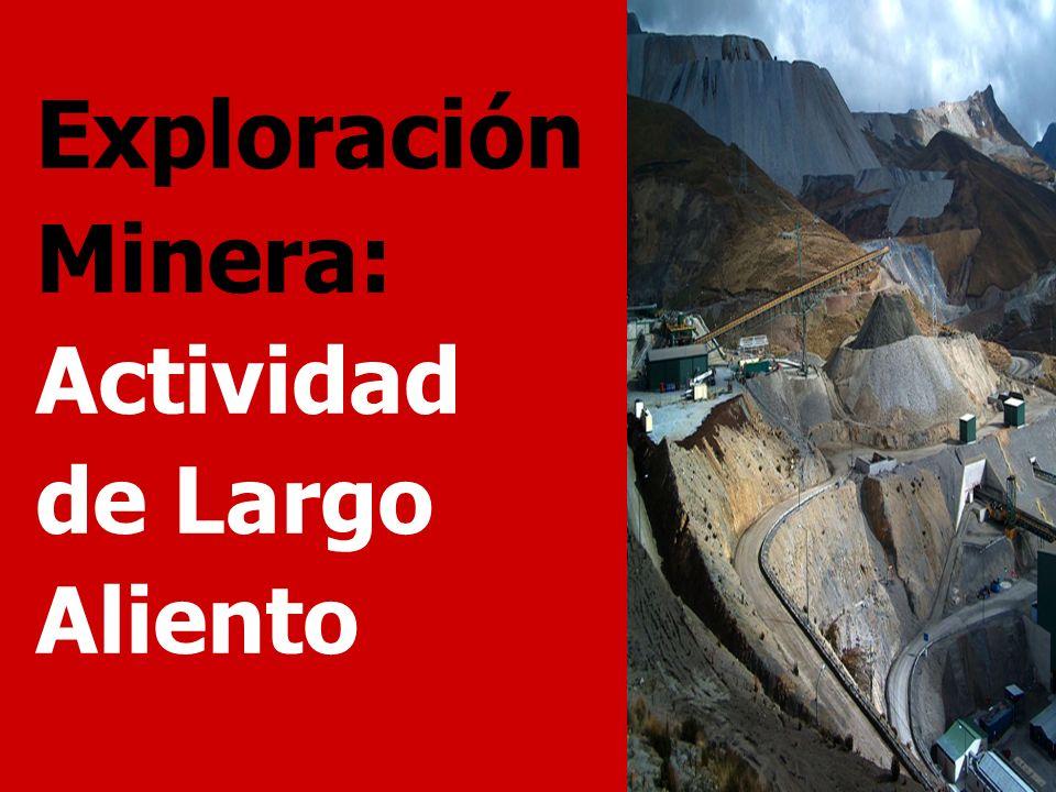 Exploración Minera: Actividad de Largo Aliento