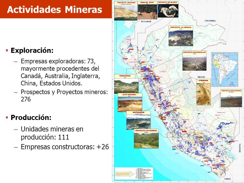Actividades Mineras Exploración: – Empresas exploradoras: 73, mayormente procedentes del Canadá, Australia, Inglaterra, China, Estados Unidos. – Prosp
