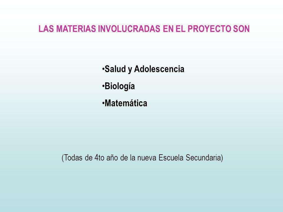 LAS MATERIAS INVOLUCRADAS EN EL PROYECTO SON Salud y Adolescencia Biología Matemática (Todas de 4to año de la nueva Escuela Secundaria)