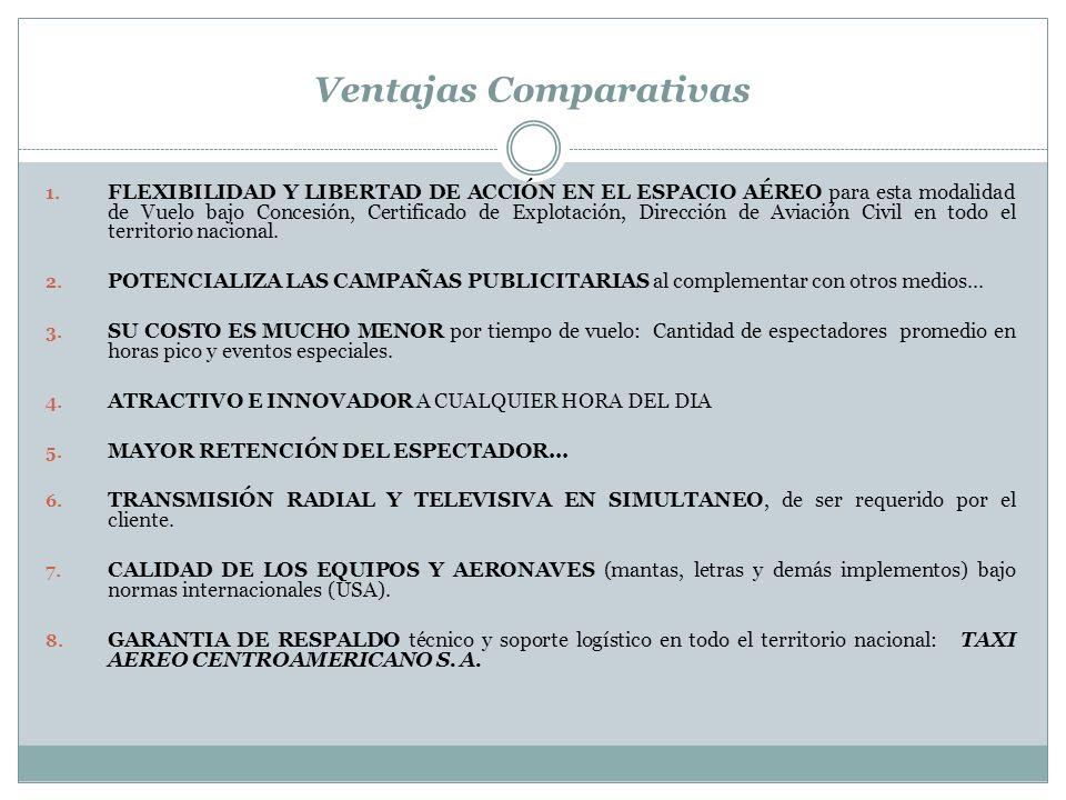 Ventajas Comparativas 1. FLEXIBILIDAD Y LIBERTAD DE ACCIÓN EN EL ESPACIO AÉREO para esta modalidad de Vuelo bajo Concesión, Certificado de Explotación