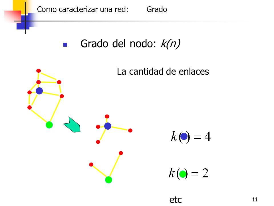 11 Grado del nodo: k(n) Friendship Como caracterizar una red: Grado La cantidad de enlaces etc