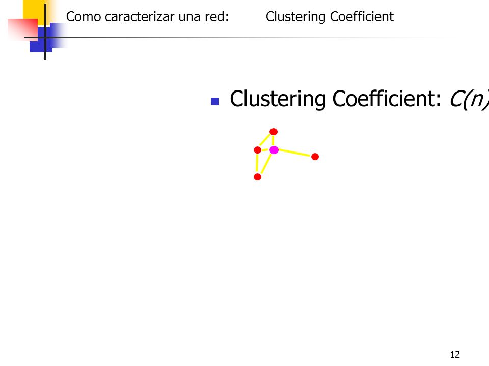 12 Clustering Coefficient: C(n) Friendship Como caracterizar una red: Clustering Coefficient