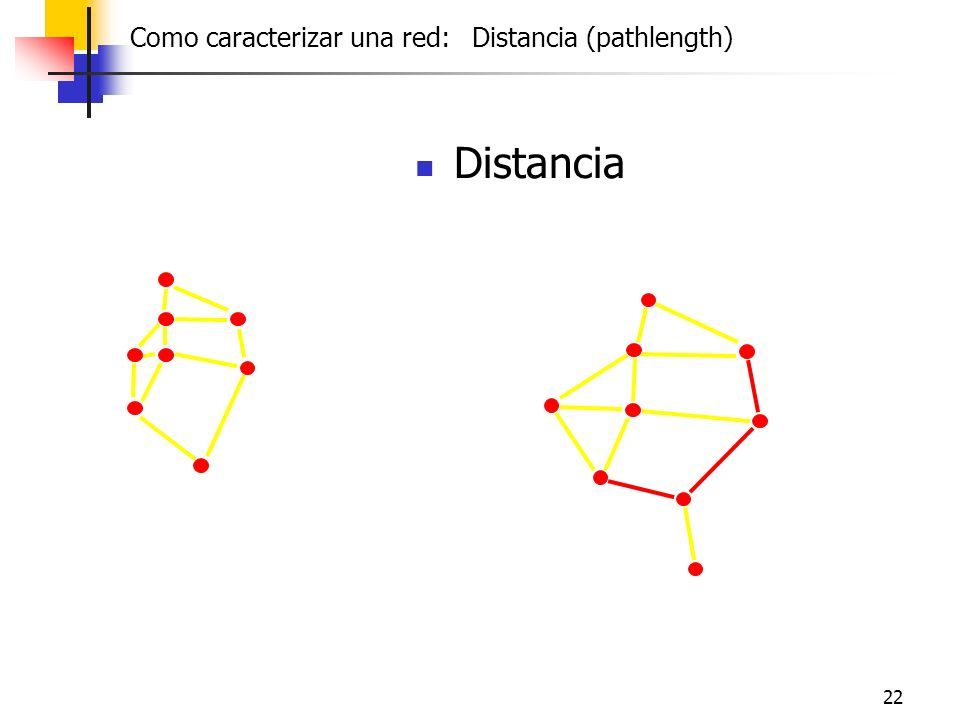 22 Distancia Como caracterizar una red: Distancia (pathlength)