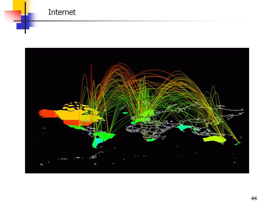 44 Internet