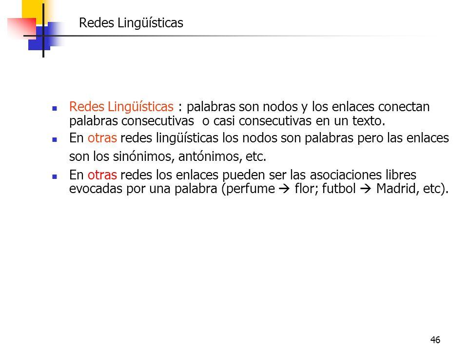 46 Redes Lingüísticas : palabras son nodos y los enlaces conectan palabras consecutivas o casi consecutivas en un texto. En otras redes lingüísticas l