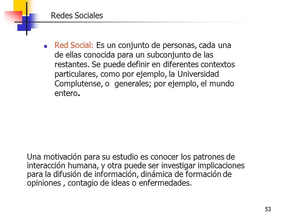 53 Red Social: Es un conjunto de personas, cada una de ellas conocida para un subconjunto de las restantes. Se puede definir en diferentes contextos p
