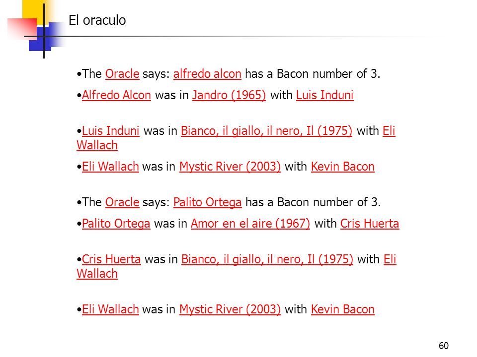 60 The Oracle says: alfredo alcon has a Bacon number of 3.Oraclealfredo alcon Alfredo Alcon was in Jandro (1965) with Luis InduniAlfredo AlconJandro (