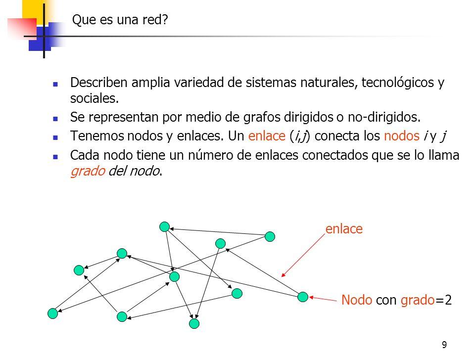 9 Describen amplia variedad de sistemas naturales, tecnológicos y sociales. Se representan por medio de grafos dirigidos o no-dirigidos. Tenemos nodos