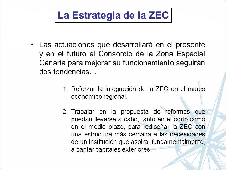 La Estrategia de la ZEC Las actuaciones que desarrollará en el presente y en el futuro el Consorcio de la Zona Especial Canaria para mejorar su funcionamiento seguirán dos tendencias… 1.Reforzar la integración de la ZEC en el marco económico regional.