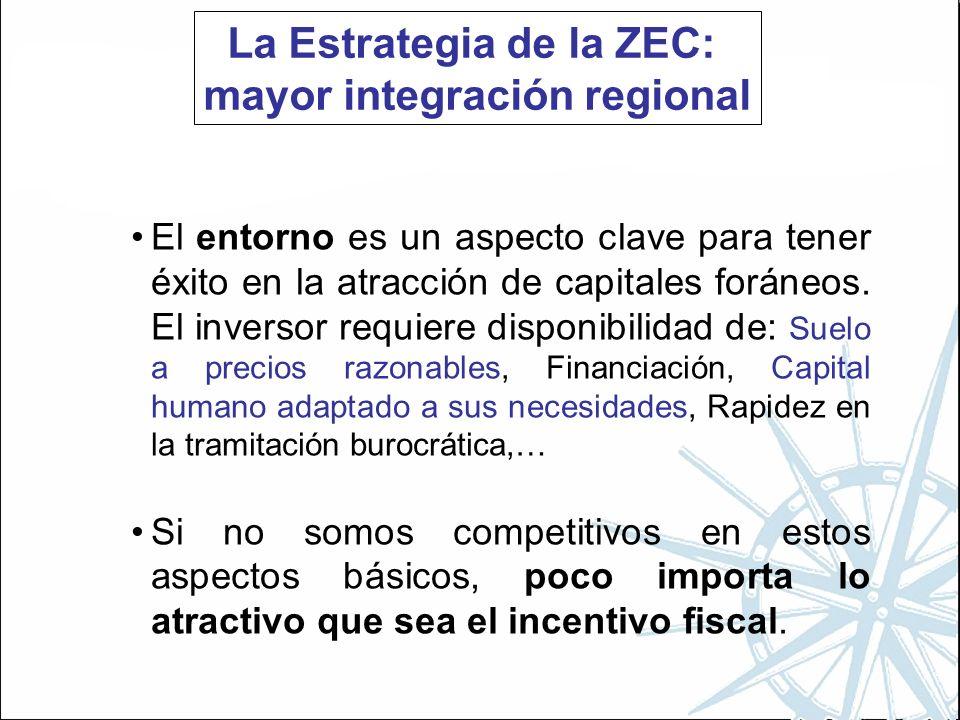 La Estrategia de la ZEC: mayor integración regional El entorno es un aspecto clave para tener éxito en la atracción de capitales foráneos.