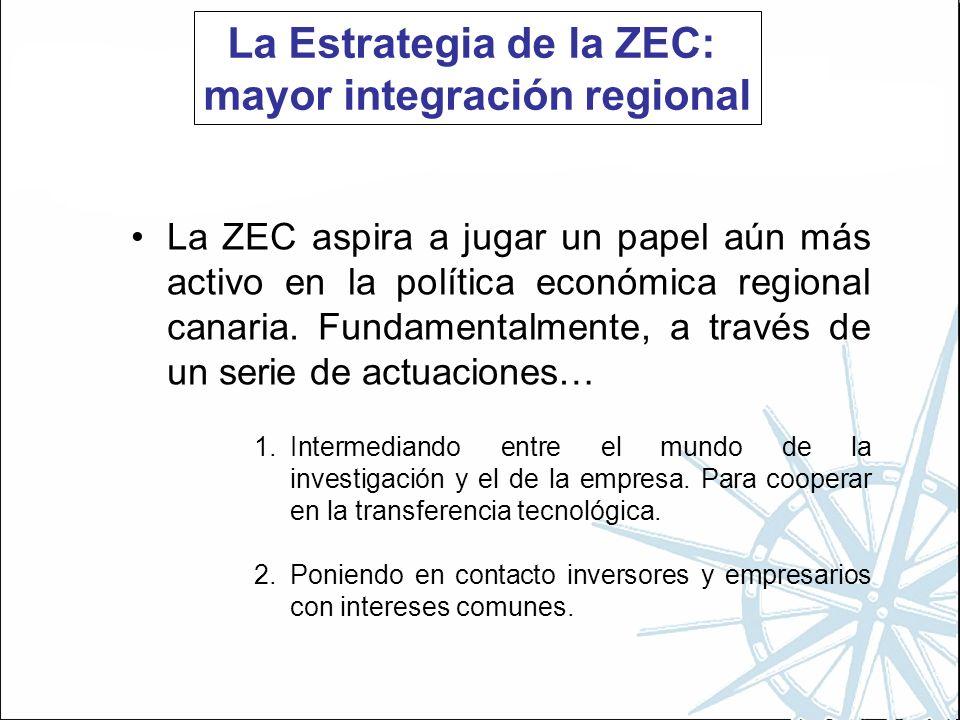 La Estrategia de la ZEC: mayor integración regional La ZEC aspira a jugar un papel aún más activo en la política económica regional canaria.