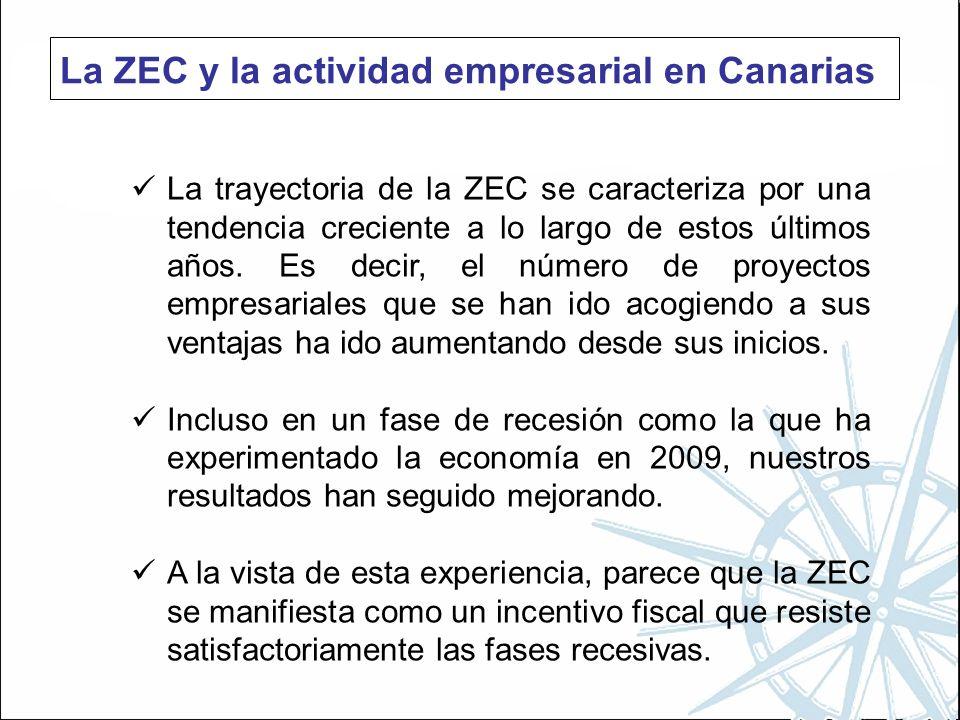 La ZEC y la actividad empresarial en Canarias La trayectoria de la ZEC se caracteriza por una tendencia creciente a lo largo de estos últimos años.