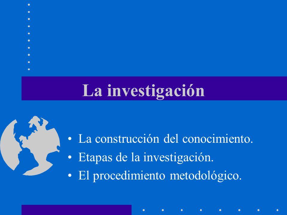 La investigación La construcción del conocimiento.