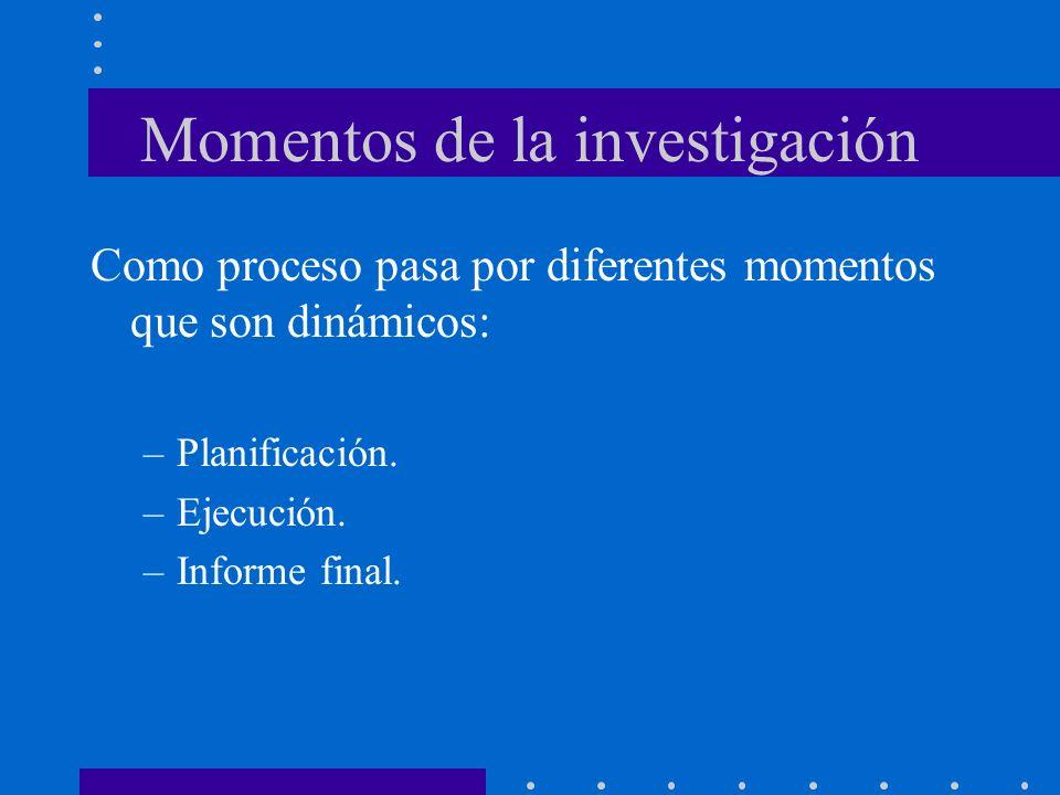 Momentos de la investigación Como proceso pasa por diferentes momentos que son dinámicos: –Planificación.