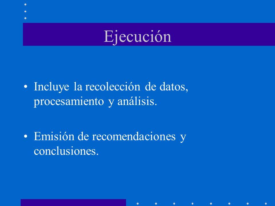 Ejecución Incluye la recolección de datos, procesamiento y análisis.