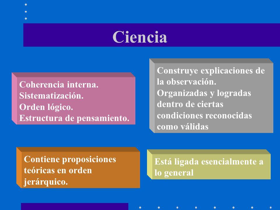 Ciencia Coherencia interna.Sistematización. Orden lógico.