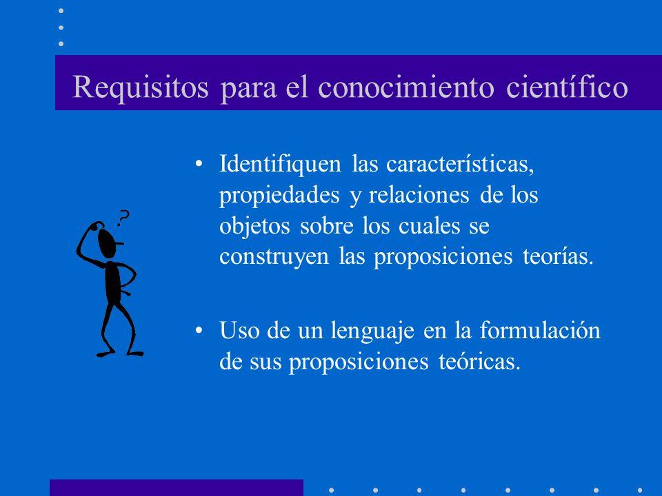 Requisitos para el conocimiento científico Identifiquen las características, propiedades y relaciones de los objetos sobre los cuales se construyen las proposiciones teorías.
