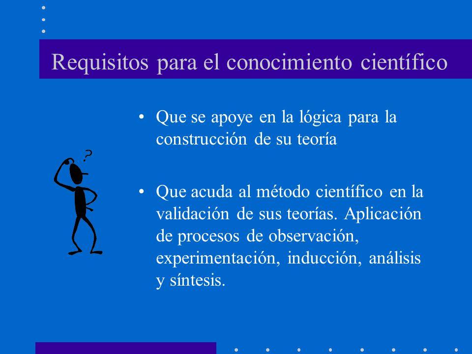 Requisitos para el conocimiento científico Que se apoye en la lógica para la construcción de su teoría Que acuda al método científico en la validación de sus teorías.