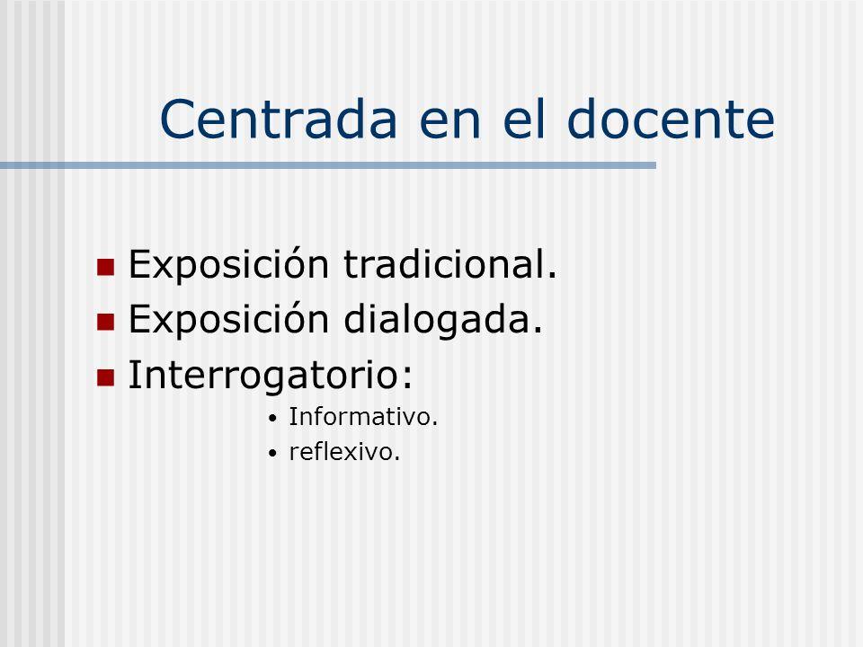 Centrada en el docente Exposición tradicional.Exposición dialogada.
