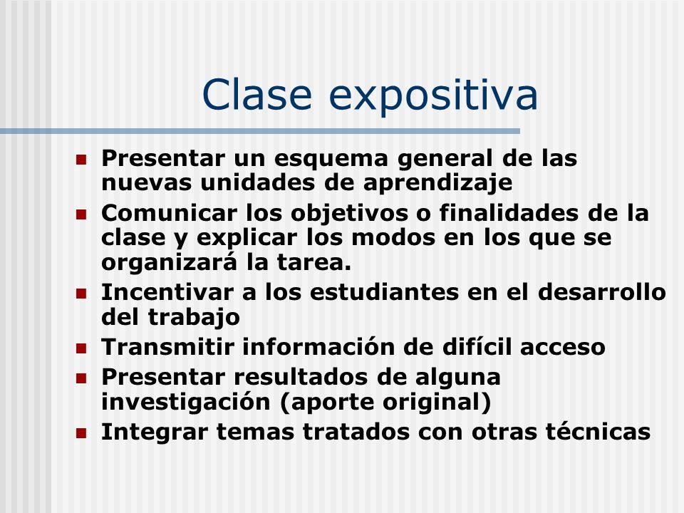 Clase expositiva Presentar un esquema general de las nuevas unidades de aprendizaje Comunicar los objetivos o finalidades de la clase y explicar los modos en los que se organizará la tarea.