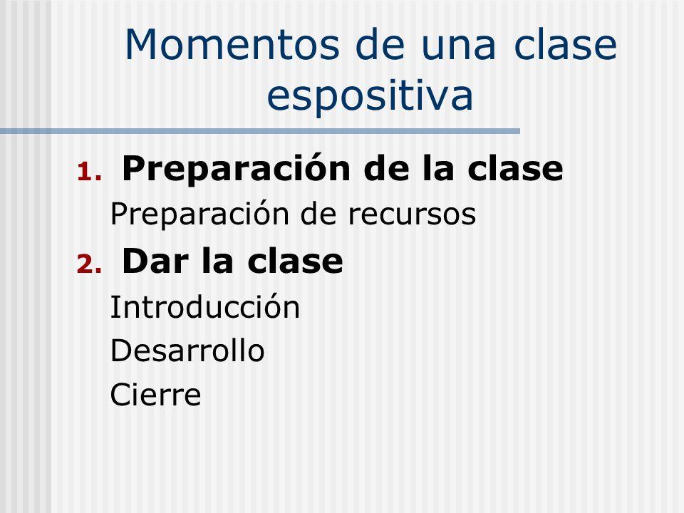 Momentos de una clase espositiva 1.Preparación de la clase Preparación de recursos 2.