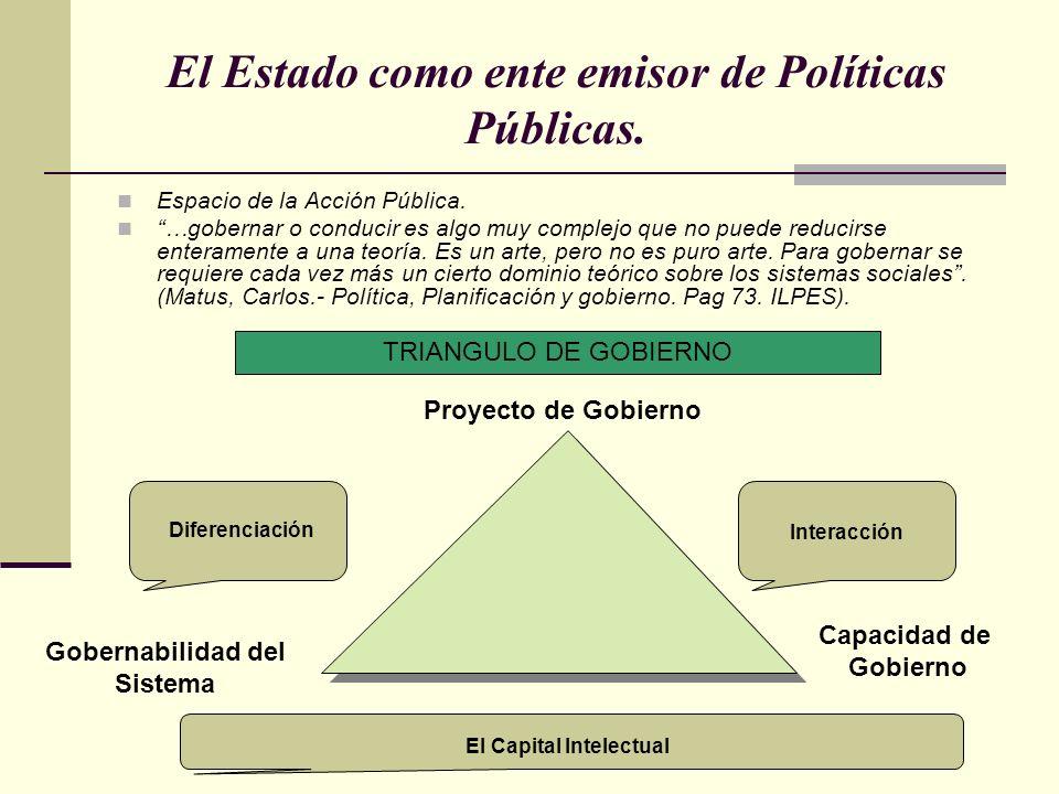 El Estado como ente emisor de Políticas Públicas. Espacio de la Acción Pública. …gobernar o conducir es algo muy complejo que no puede reducirse enter