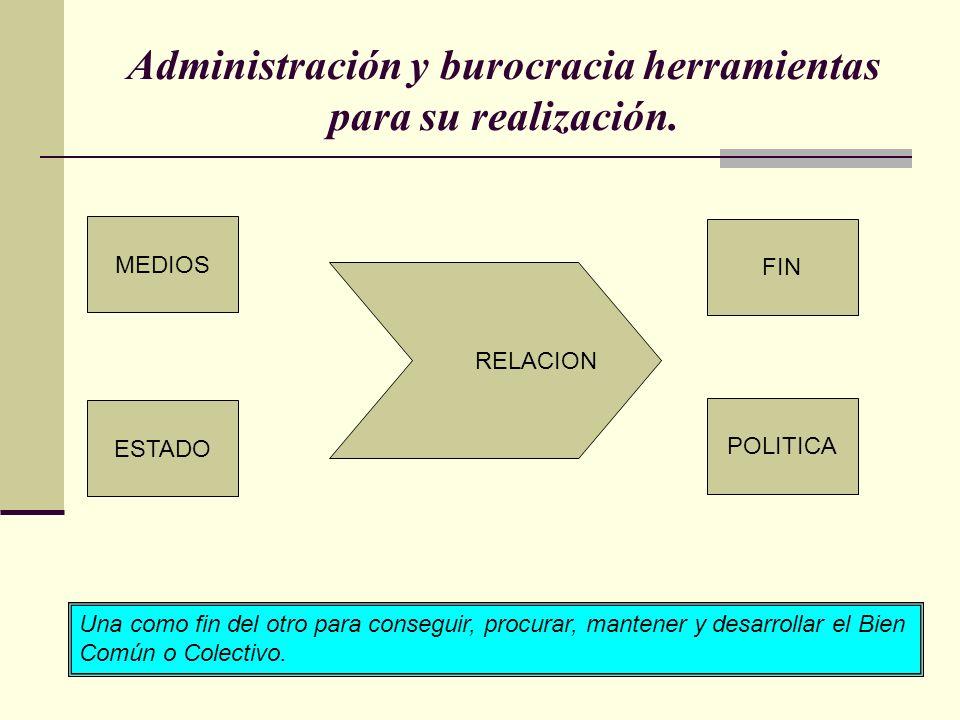 Administración y burocracia herramientas para su realización. RELACION ESTADO MEDIOS FIN POLITICA Una como fin del otro para conseguir, procurar, mant