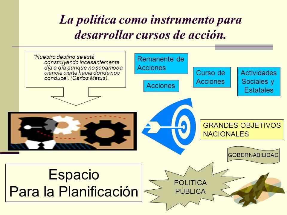 La política como instrumento para desarrollar cursos de acción. Nuestro destino se está construyendo incesantemente día a día aunque no sepamos a cien