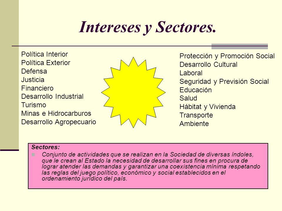 Sectores: Conjunto de actividades que se realizan en la Sociedad de diversas índoles, que le crean al Estado la necesidad de desarrollar sus fines en