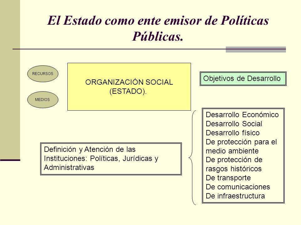 El Estado como ente emisor de Políticas Públicas. ORGANIZACIÓN SOCIAL (ESTADO). Objetivos de Desarrollo RECURSOS MEDIOS Desarrollo Económico Desarroll