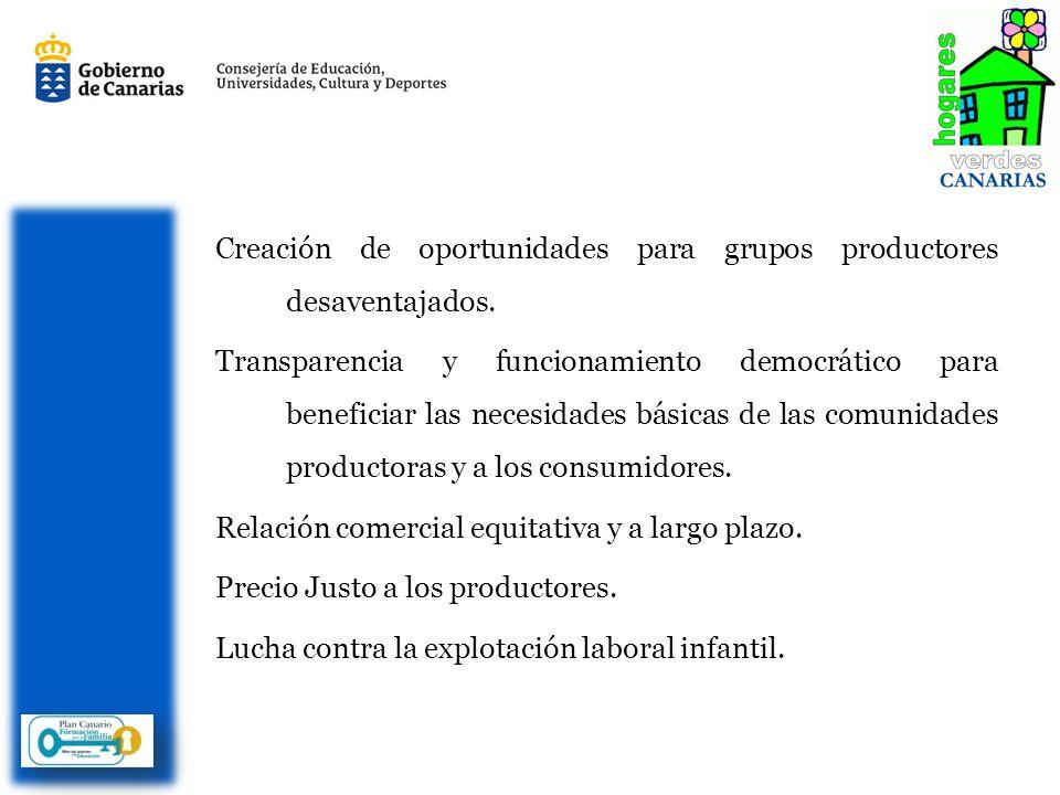 Creación de oportunidades para grupos productores desaventajados.