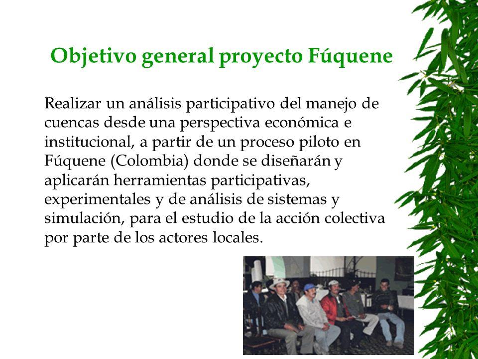 Fuente: Santos 2000.Fúquene CAR.