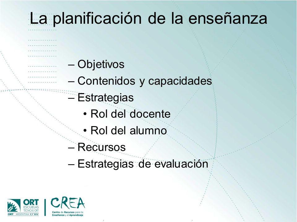 La planificación de la enseñanza –Objetivos –Contenidos y capacidades –Estrategias Rol del docente Rol del alumno –Recursos –Estrategias de evaluación