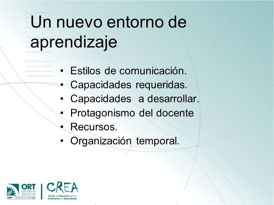 Un nuevo entorno de aprendizaje Estilos de comunicación. Capacidades requeridas. Capacidades a desarrollar. Protagonismo del docente Recursos. Organiz