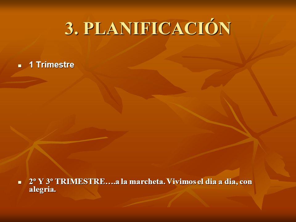 3. PLANIFICACIÓN 1 Trimestre 1 Trimestre 2º Y 3º TRIMESTRE….a la marcheta. Vivimos el dia a dia, con alegria. 2º Y 3º TRIMESTRE….a la marcheta. Vivimo