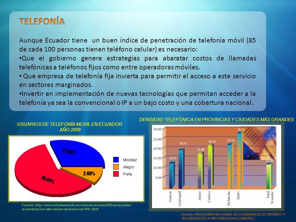 Fuente: (Agenda Nacional de Conectividad – CONATEL) PROYECCIÓN DE CAPACIDAD DE SALIDA INTERNACIONAL REQUERIDA PARA ECUADOR