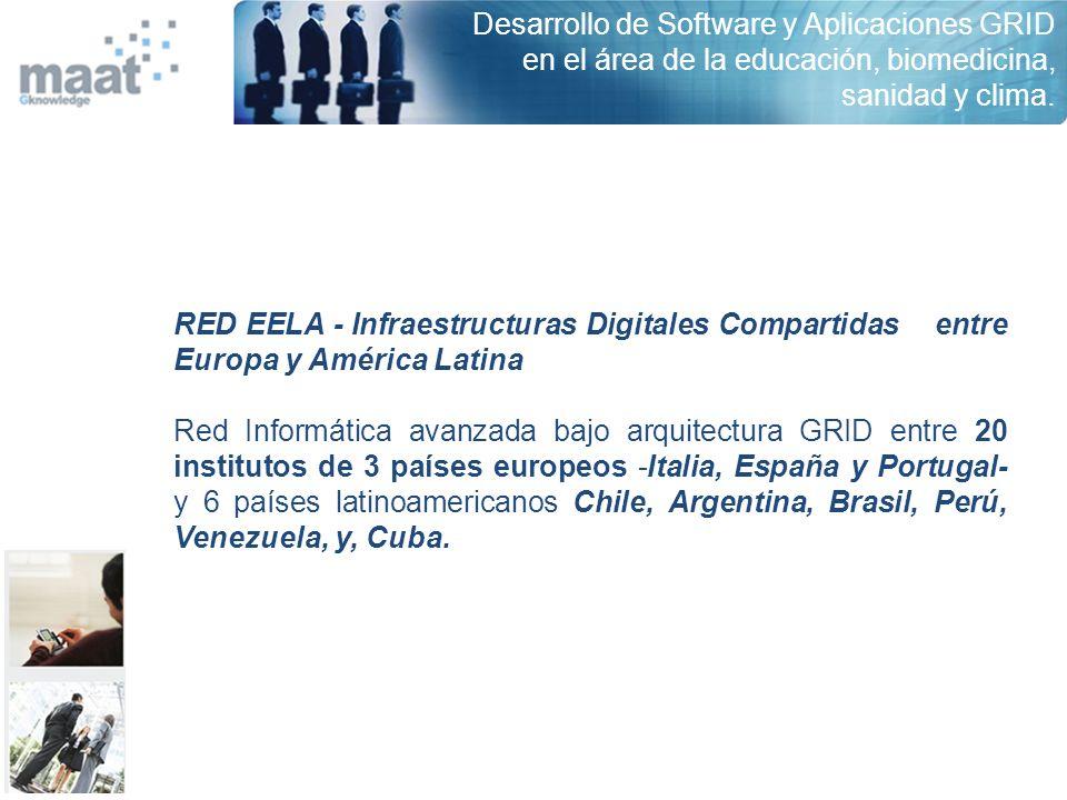 RED EELA - Infraestructuras Digitales Compartidas entre Europa y América Latina Red Informática avanzada bajo arquitectura GRID entre 20 institutos de