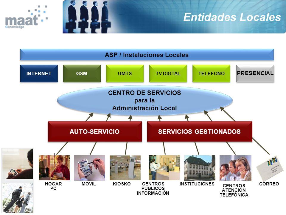 CENTRO DE SERVICIOS para la Administración Local CENTRO DE SERVICIOS para la Administración Local INTERNET GSM UMTS TV DIGTAL HOGAR PC MOVILKIOSKOCENT