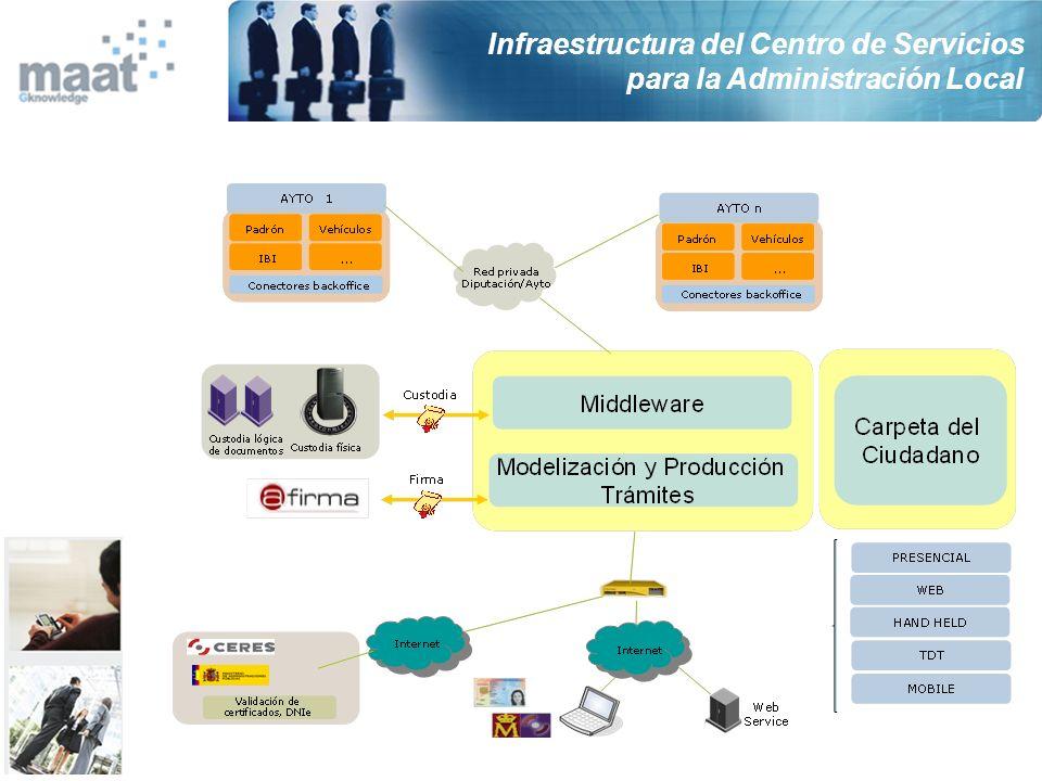Infraestructura del Centro de Servicios para la Administración Local