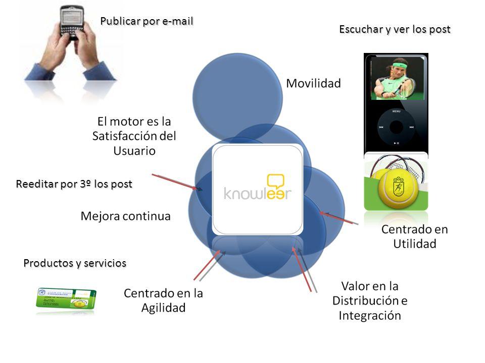 Publicar por e-mail Escuchar y ver los post Reeditar por 3º los post Productos y servicios