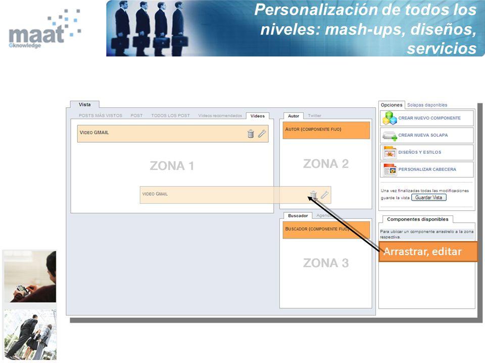 Arrastrar, editar Personalización de todos los niveles: mash-ups, diseños, servicios