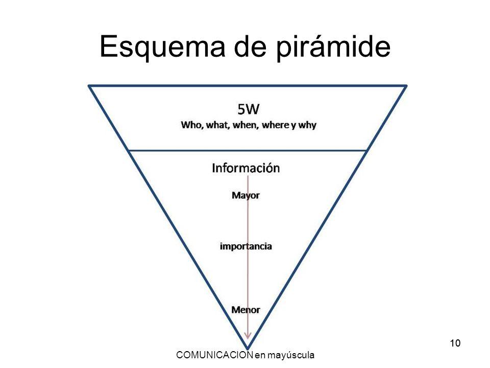 10 Esquema de pirámide