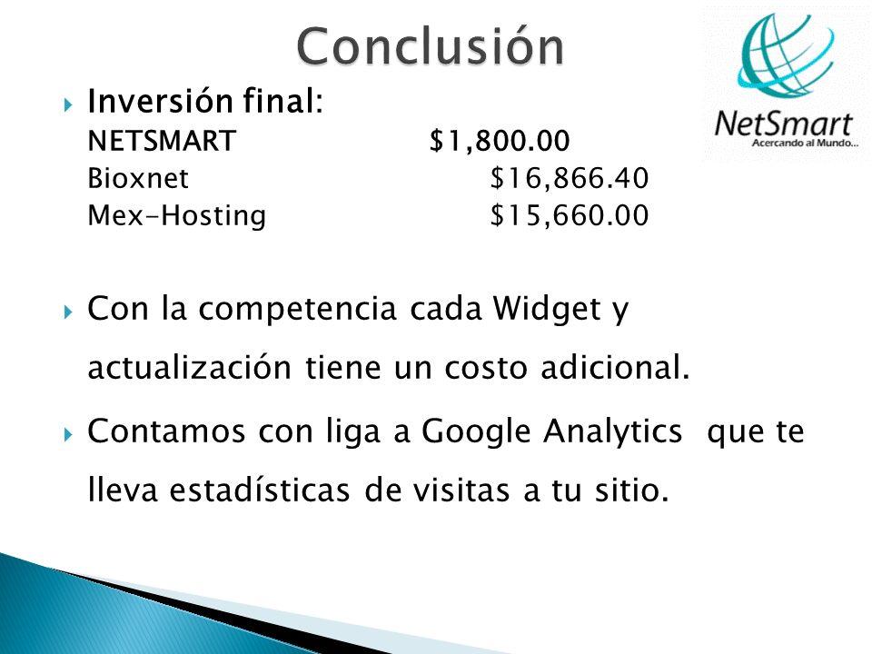 Inversión final: NETSMART $1,800.00 Bioxnet $16,866.40 Mex-Hosting $15,660.00 Con la competencia cada Widget y actualización tiene un costo adicional.
