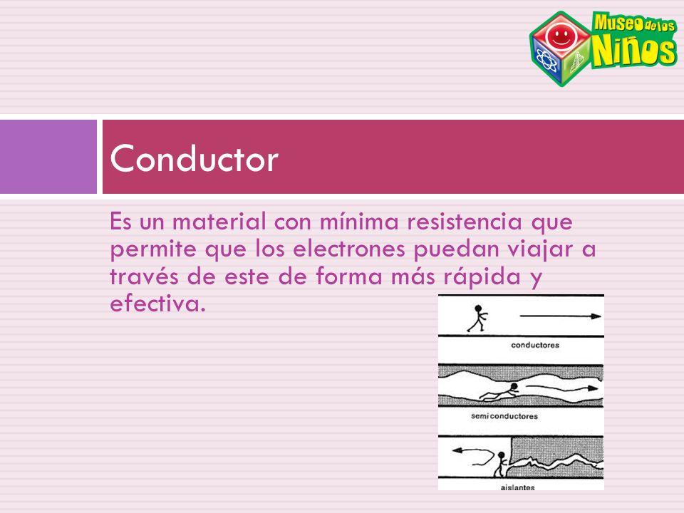 Es un material con mínima resistencia que permite que los electrones puedan viajar a través de este de forma más rápida y efectiva. Conductor