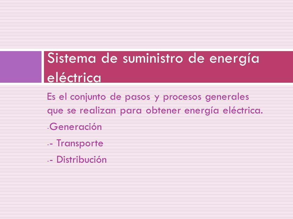 Es el conjunto de pasos y procesos generales que se realizan para obtener energía eléctrica. - Generación - - Transporte - - Distribución Sistema de s